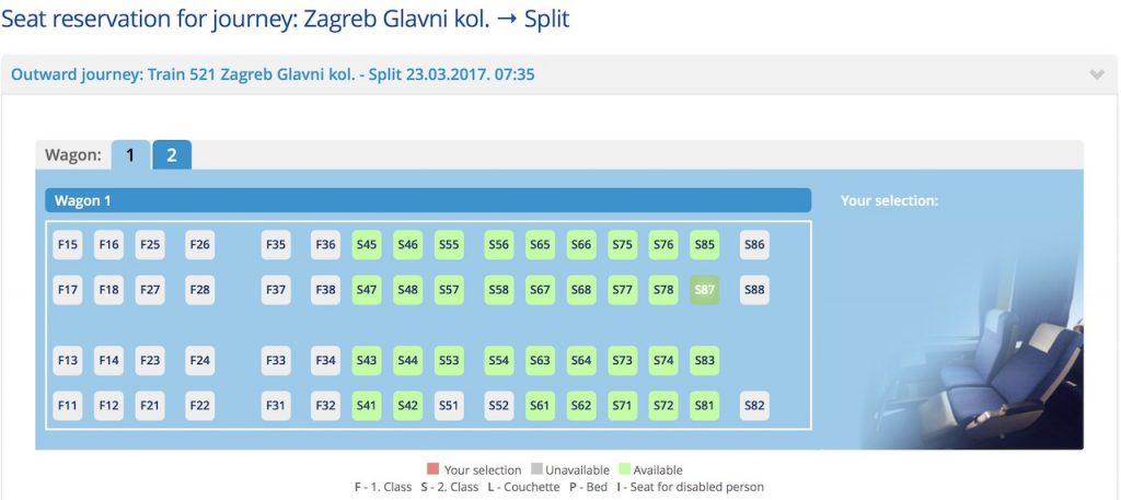 Kroatien Fahrkarten buchen