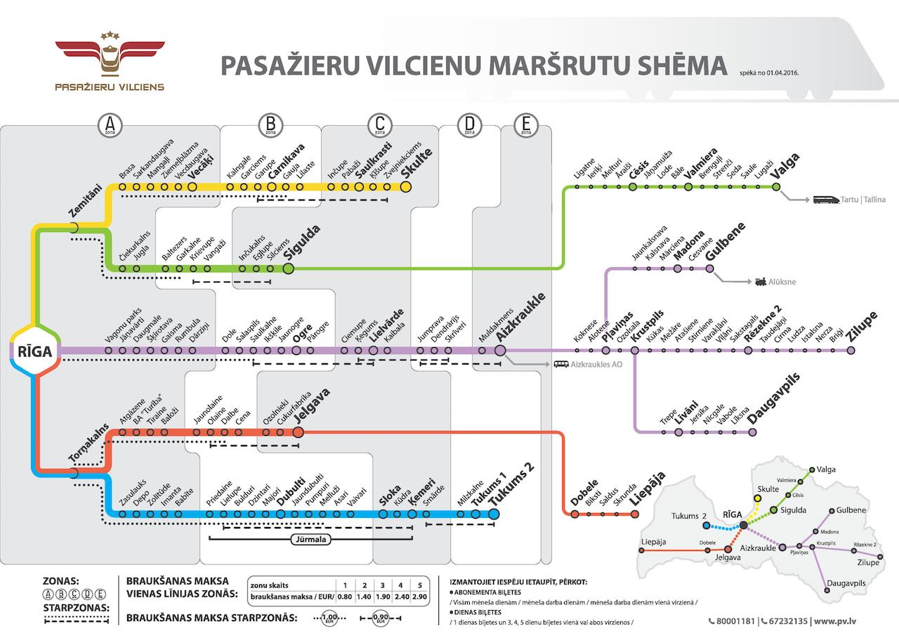 Eisenbahnnetz Lettland