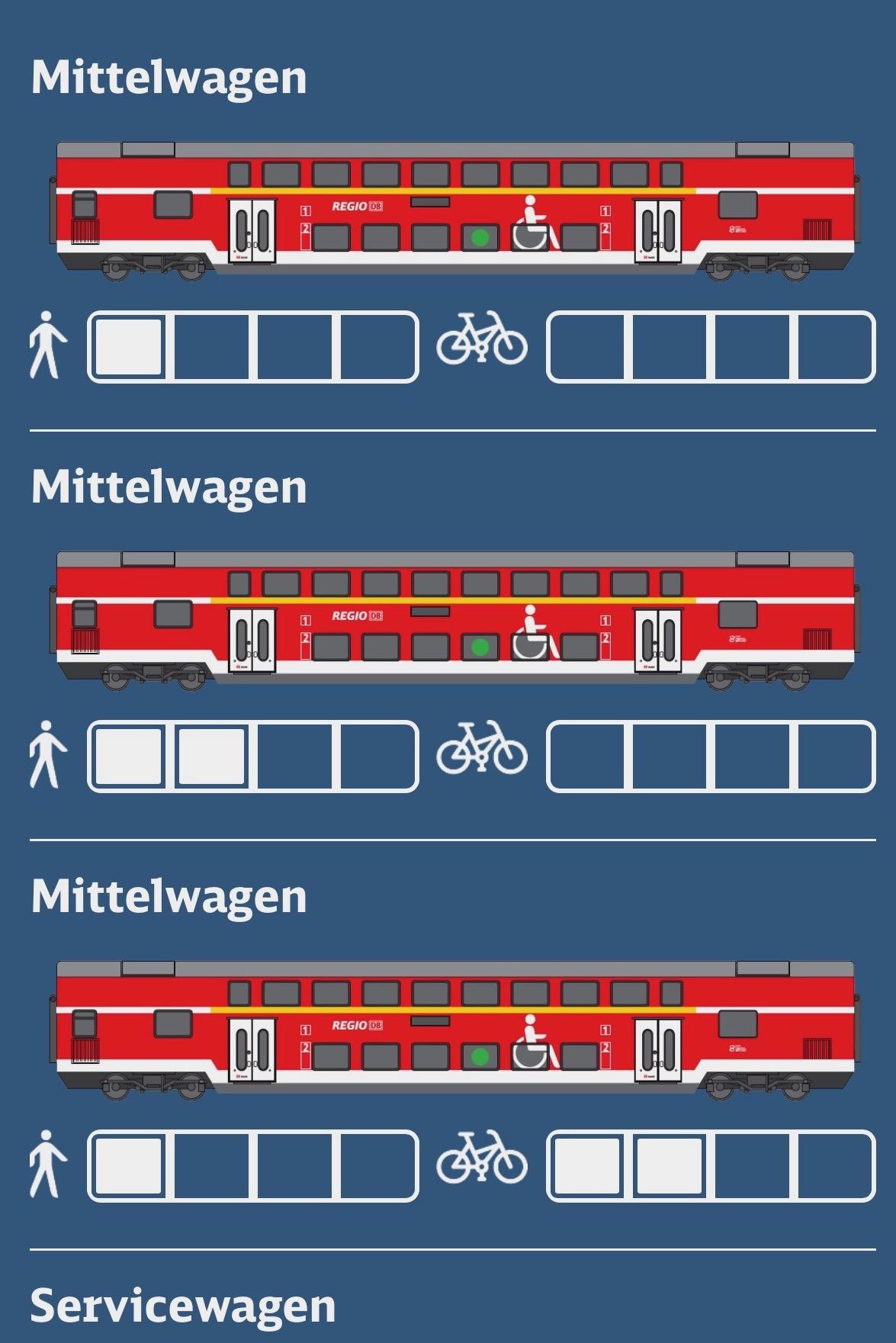 Auslastung Bahn Echtzeit