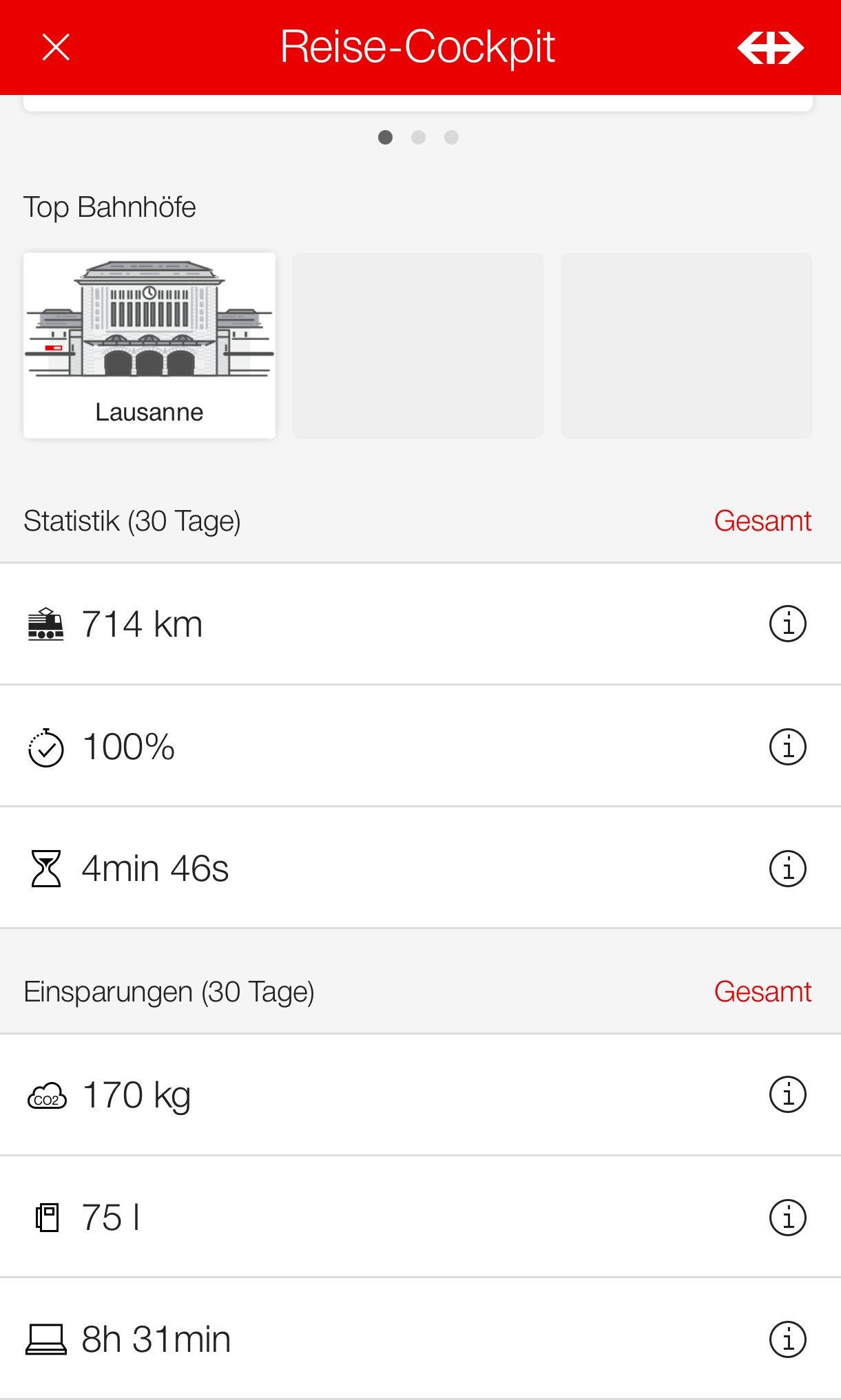 SBB Reise-Cockpit Statistik