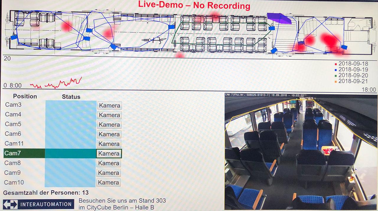 Live Auslastung DB Regio